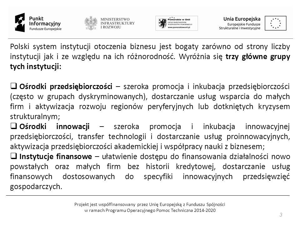 """Projekt jest współfinansowany przez Unię Europejską z Funduszu Spójności w ramach Programu Operacyjnego Pomoc Techniczna 2014-2020 14 RPO WP 2014-2020II OP """"Przedsiębiorstwa Działanie:DZIAŁANIE 2.4."""