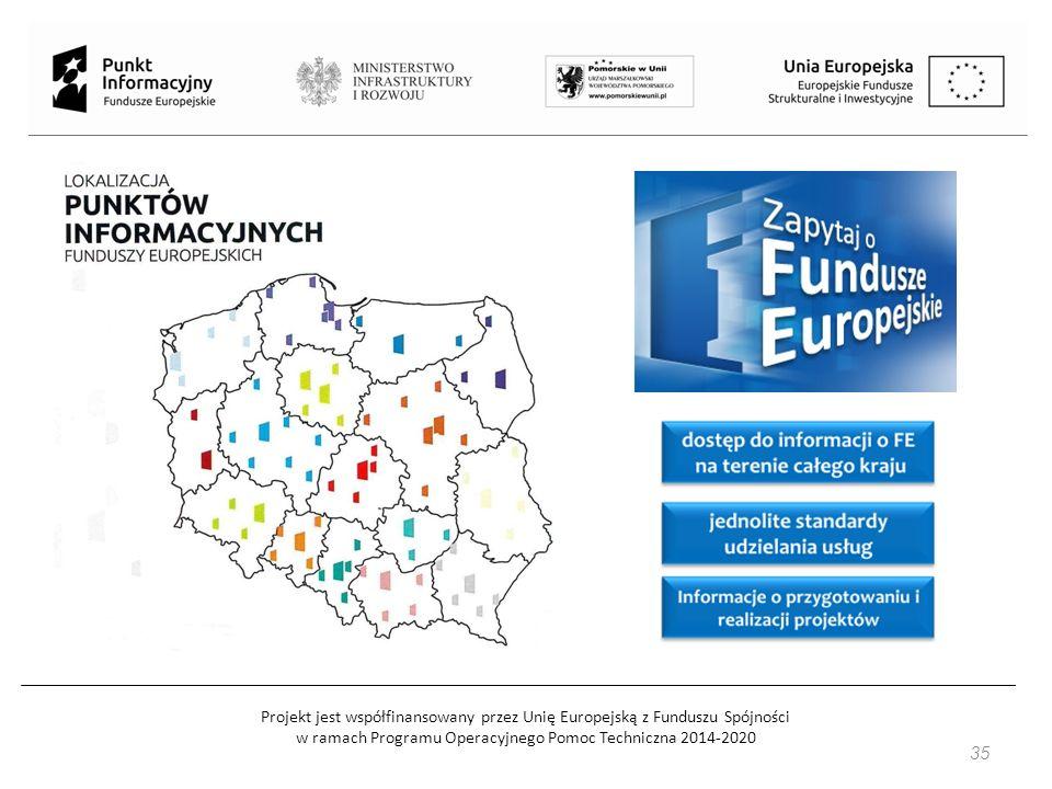 Projekt jest współfinansowany przez Unię Europejską z Funduszu Spójności w ramach Programu Operacyjnego Pomoc Techniczna 2014-2020 35