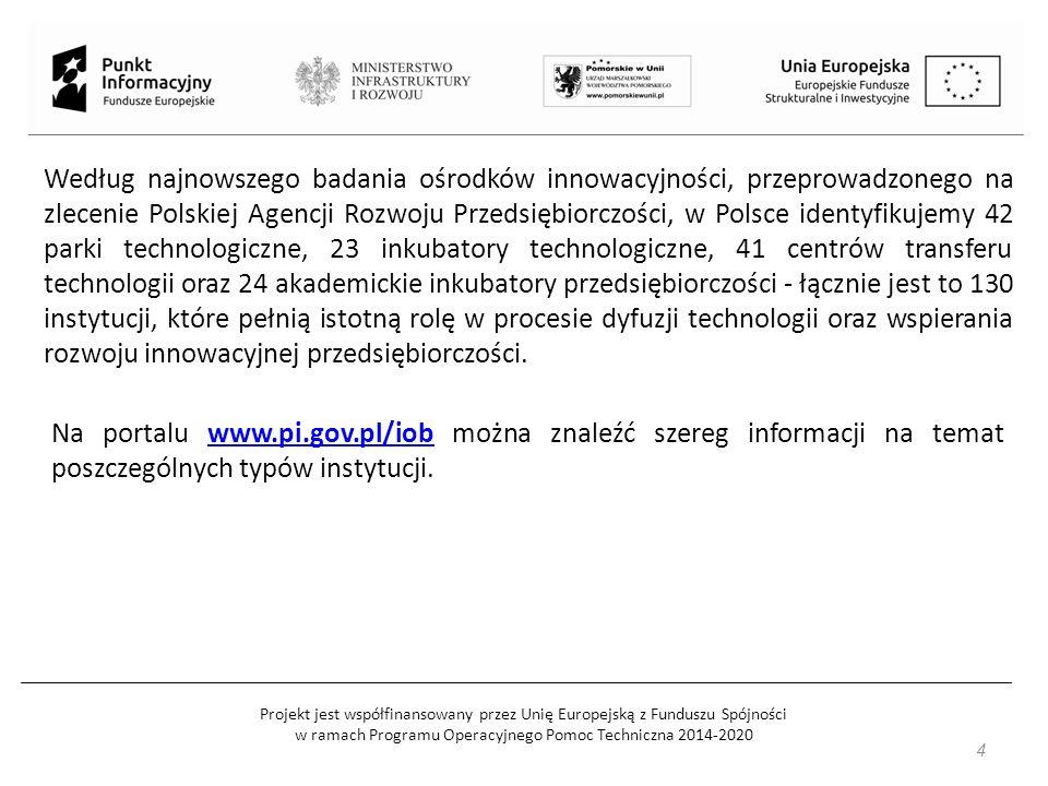 Projekt jest współfinansowany przez Unię Europejską z Funduszu Spójności w ramach Programu Operacyjnego Pomoc Techniczna 2014-2020 4 Według najnowszego badania ośrodków innowacyjności, przeprowadzonego na zlecenie Polskiej Agencji Rozwoju Przedsiębiorczości, w Polsce identyfikujemy 42 parki technologiczne, 23 inkubatory technologiczne, 41 centrów transferu technologii oraz 24 akademickie inkubatory przedsiębiorczości - łącznie jest to 130 instytucji, które pełnią istotną rolę w procesie dyfuzji technologii oraz wspierania rozwoju innowacyjnej przedsiębiorczości.