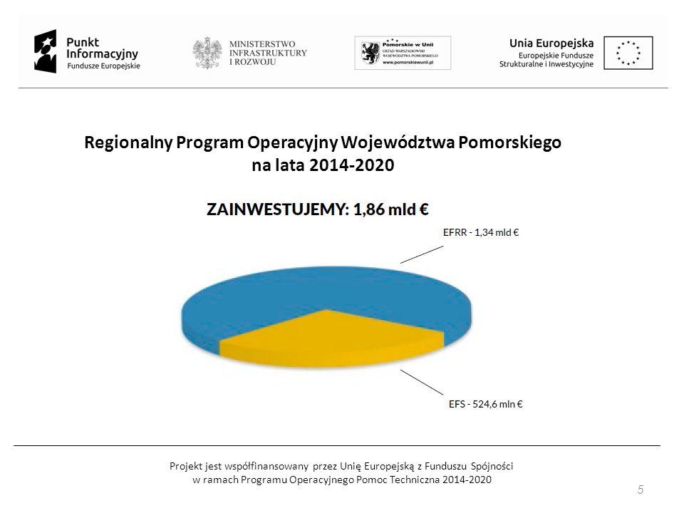Projekt jest współfinansowany przez Unię Europejską z Funduszu Spójności w ramach Programu Operacyjnego Pomoc Techniczna 2014-2020 Regionalny Program Operacyjny Województwa Pomorskiego na lata 2014-2020 5