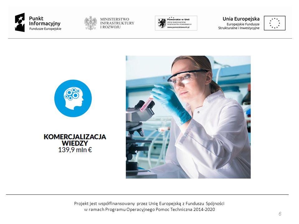 Projekt jest współfinansowany przez Unię Europejską z Funduszu Spójności w ramach Programu Operacyjnego Pomoc Techniczna 2014-2020 27 PotrzebaOśrodek InnowacjiWniosekPARPOcena wniosku Rekomendacja pozytywna Proces wdrażania przy udziale usług IOB Wdrożenie innowacji Zakończenie i rozliczenie kosztów doradztwa