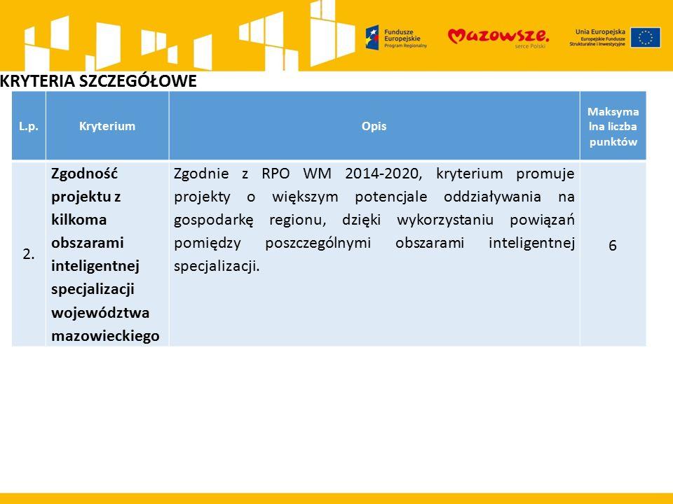 L.p.KryteriumOpis Maksyma lna liczba punktów 2. Zgodność projektu z kilkoma obszarami inteligentnej specjalizacji województwa mazowieckiego Zgodnie z