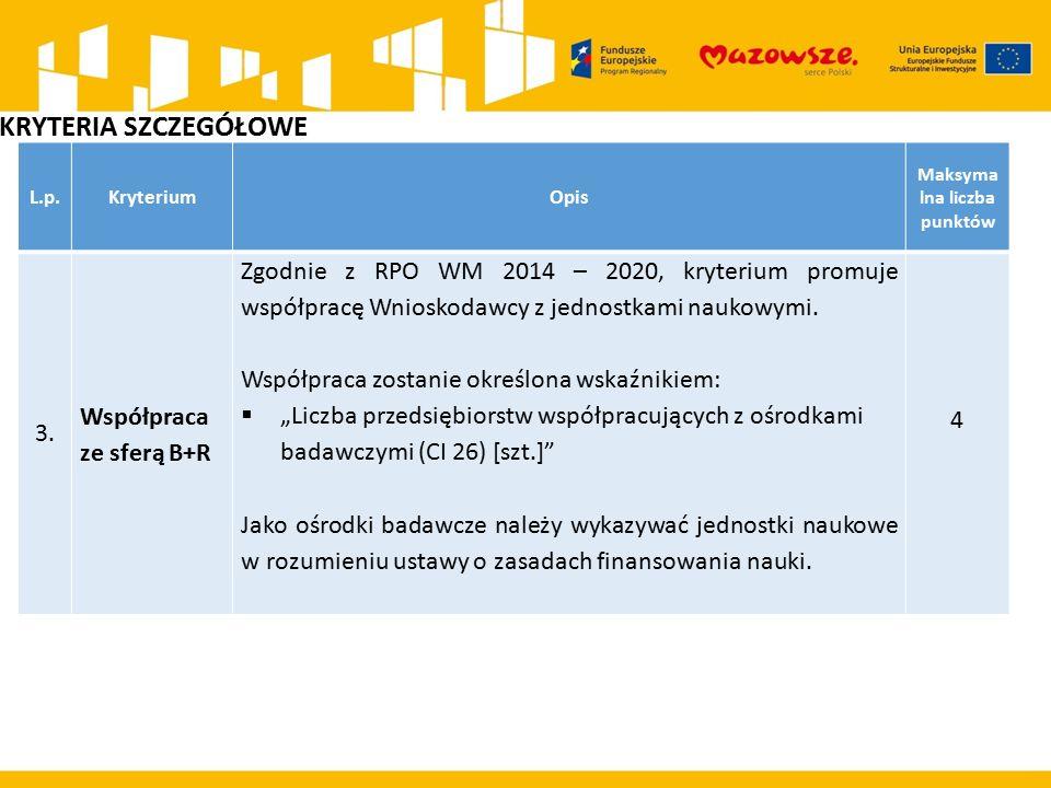 L.p.KryteriumOpis Maksyma lna liczba punktów 3. Współpraca ze sferą B+R Zgodnie z RPO WM 2014 – 2020, kryterium promuje współpracę Wnioskodawcy z jedn