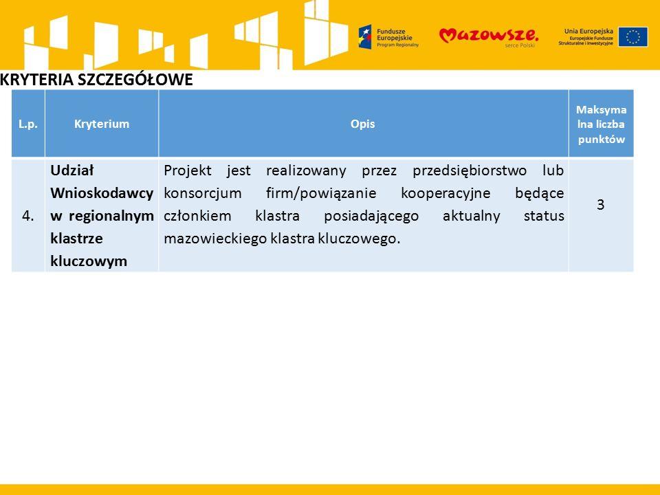 L.p.KryteriumOpis Maksyma lna liczba punktów 4. Udział Wnioskodawcy w regionalnym klastrze kluczowym Projekt jest realizowany przez przedsiębiorstwo l
