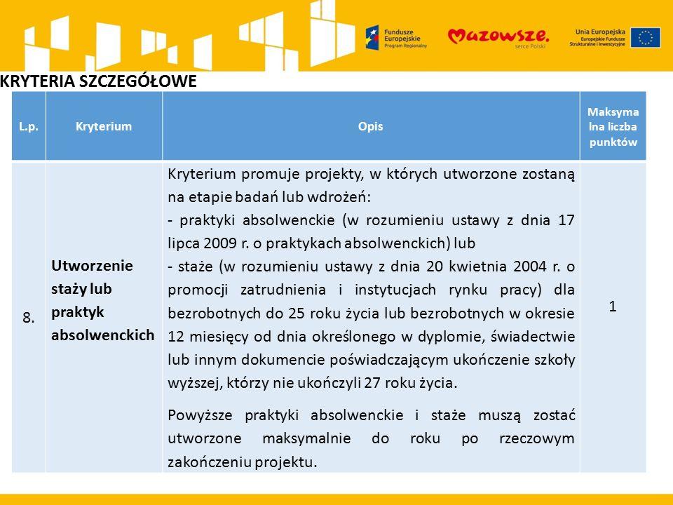 L.p.KryteriumOpis Maksyma lna liczba punktów 8. Utworzenie staży lub praktyk absolwenckich Kryterium promuje projekty, w których utworzone zostaną na