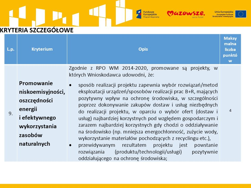 L.p.KryteriumOpis Maksy malna liczba punktó w 9. Promowanie niskoemisyjności, oszczędności energii i efektywnego wykorzystania zasobów naturalnych Zgo