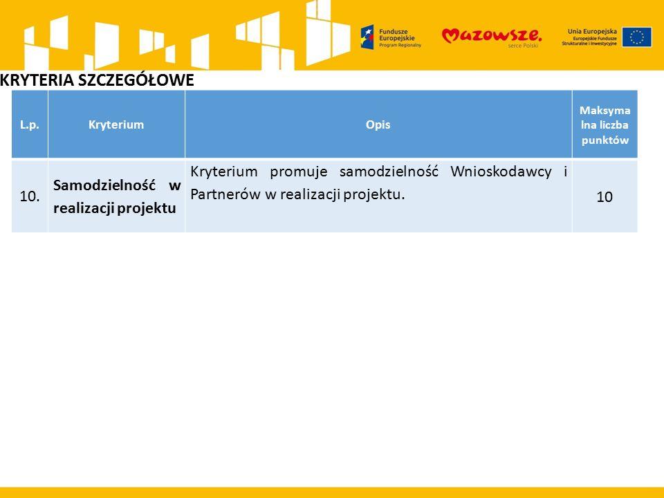 L.p.KryteriumOpis Maksyma lna liczba punktów 10. Samodzielność w realizacji projektu Kryterium promuje samodzielność Wnioskodawcy i Partnerów w realiz