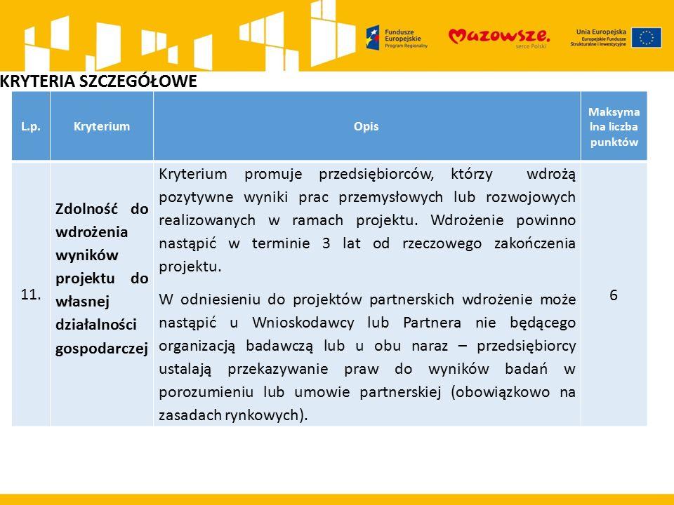L.p.KryteriumOpis Maksyma lna liczba punktów 11. Zdolność do wdrożenia wyników projektu do własnej działalności gospodarczej Kryterium promuje przedsi