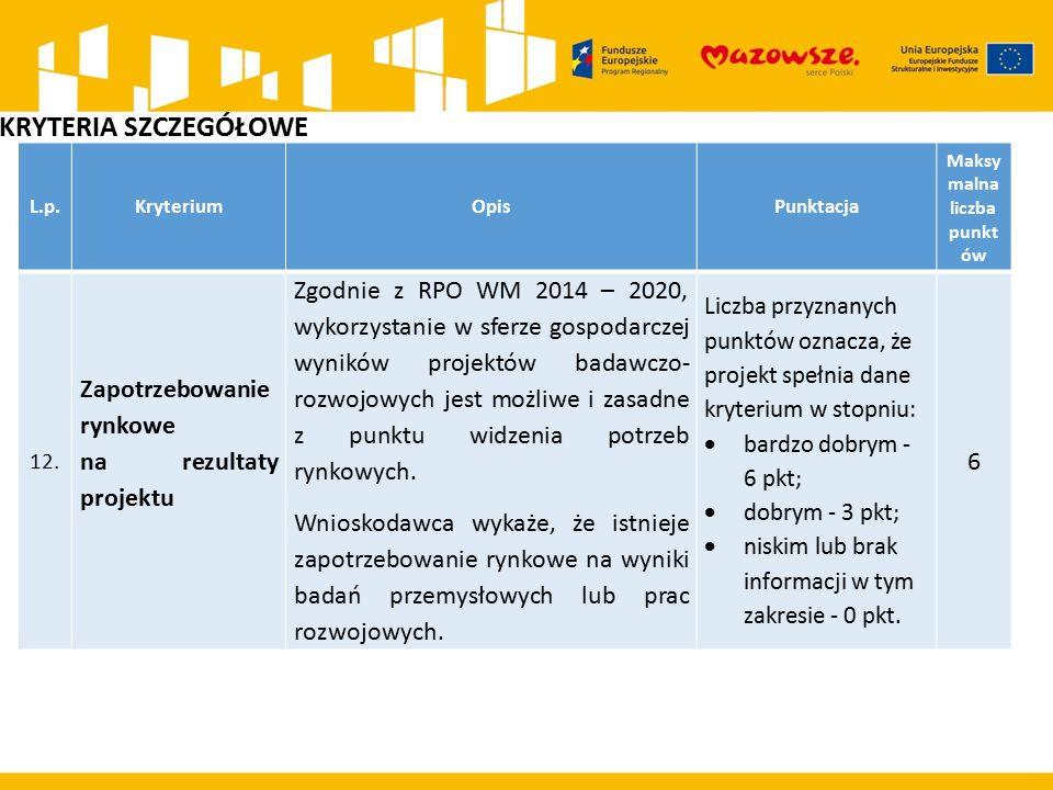 L.p.KryteriumOpisPunktacja Maksy malna liczba punkt ów 12. Zapotrzebowanie rynkowe na rezultaty projektu Zgodnie z RPO WM 2014 – 2020, wykorzystanie w