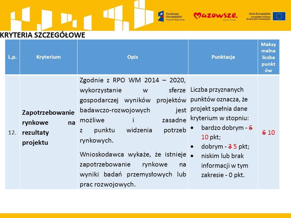 KRYTERIA SZCZEGÓŁOWE L.p.KryteriumOpisPunktacja Maksy malna liczba punkt ów 12. Zapotrzebowanie rynkowe na rezultaty projektu Zgodnie z RPO WM 2014 –