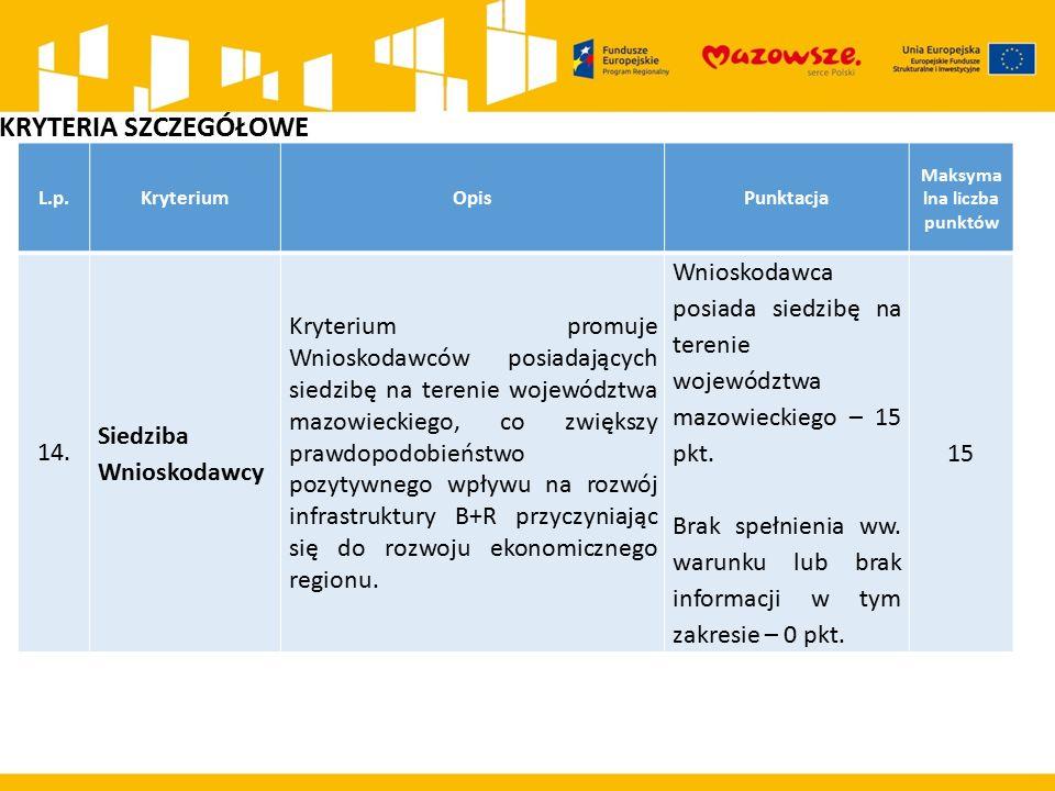 KRYTERIA SZCZEGÓŁOWE L.p.KryteriumOpisPunktacja Maksyma lna liczba punktów 14. Siedziba Wnioskodawcy Kryterium promuje Wnioskodawców posiadających sie
