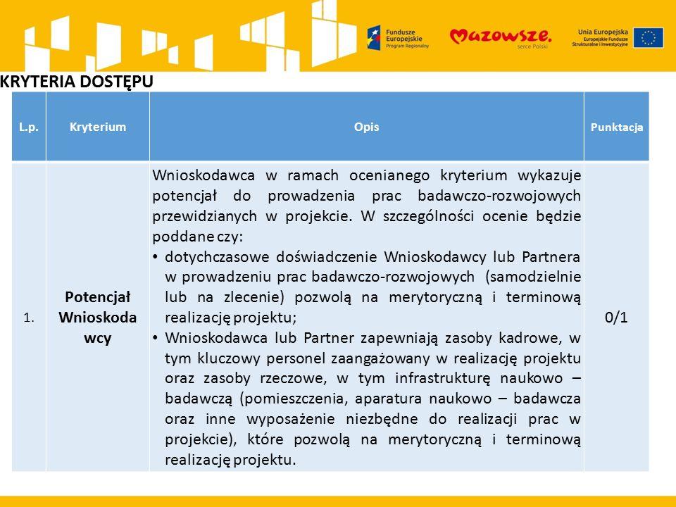 KRYTERIA DOSTĘPU L.p.KryteriumOpis Punktacja 1.1. Potencjał Wnioskoda wcy Wnioskodawca w ramach ocenianego kryterium wykazuje potencjał do prowadzenia