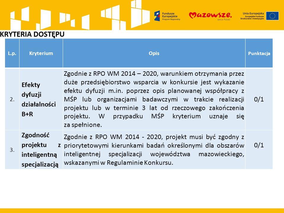 KRYTERIA DOSTĘPU L.p.KryteriumOpis Punktacja 2.2. Efekty dyfuzji działalności B+R Zgodnie z RPO WM 2014 – 2020, warunkiem otrzymania przez duże przeds