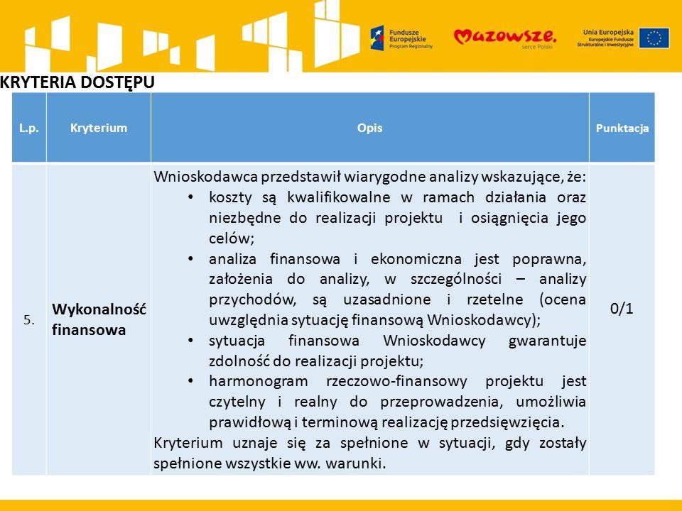 L.p.KryteriumOpis Punktacja 5. Wykonalność finansowa Wnioskodawca przedstawił wiarygodne analizy wskazujące, że: koszty są kwalifikowalne w ramach dzi