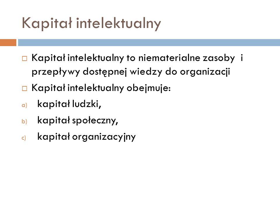 Kapitał intelektualny  Kapitał intelektualny to niematerialne zasoby i przepływy dostępnej wiedzy do organizacji  Kapitał intelektualny obejmuje: a) kapitał ludzki, b) kapitał społeczny, c) kapitał organizacyjny
