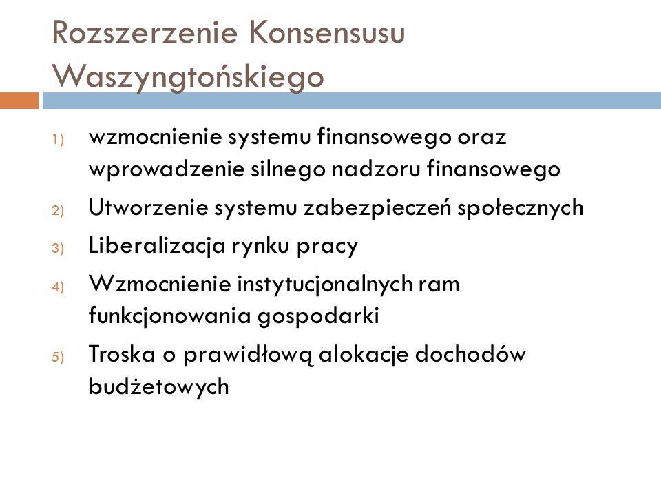 Rozszerzenie Konsensusu Waszyngtońskiego 1) wzmocnienie systemu finansowego oraz wprowadzenie silnego nadzoru finansowego 2) Utworzenie systemu zabezpieczeń społecznych 3) Liberalizacja rynku pracy 4) Wzmocnienie instytucjonalnych ram funkcjonowania gospodarki 5) Troska o prawidłową alokacje dochodów budżetowych