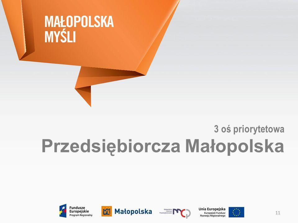3 oś priorytetowa Przedsiębiorcza Małopolska 11