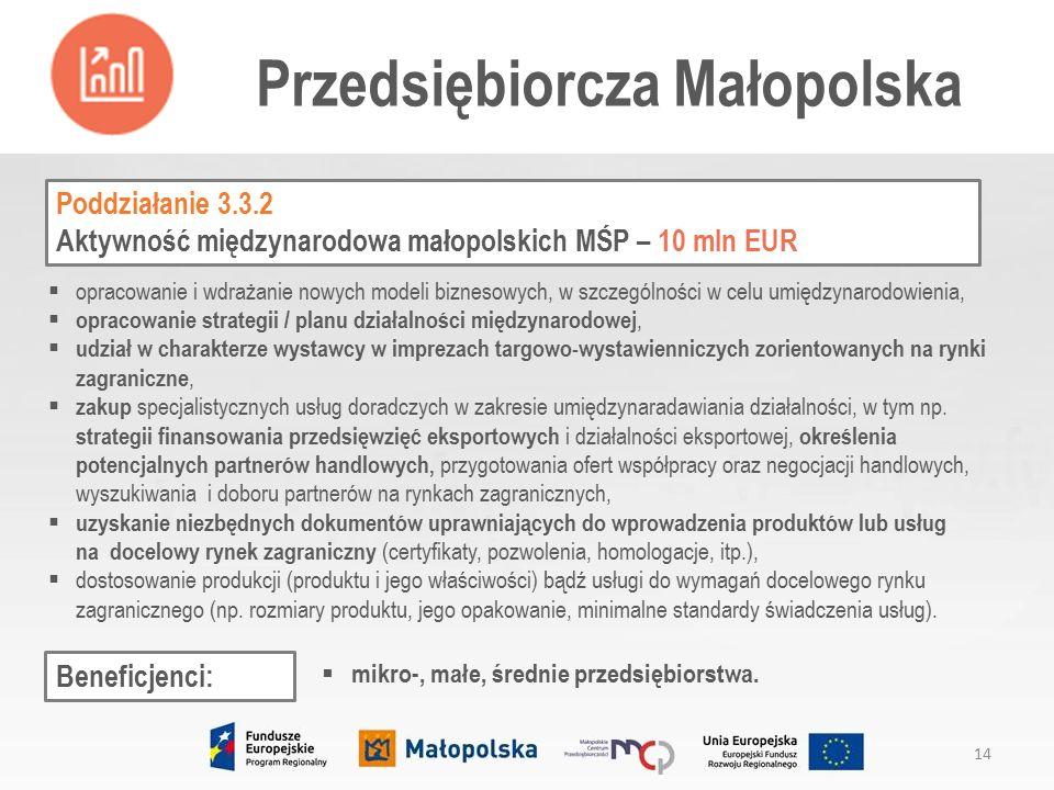 Poddziałanie 3.3.2 Aktywność międzynarodowa małopolskich MŚP – 10 mln EUR Przedsiębiorcza Małopolska 14 Beneficjenci:  mikro-, małe, średnie przedsiębiorstwa.