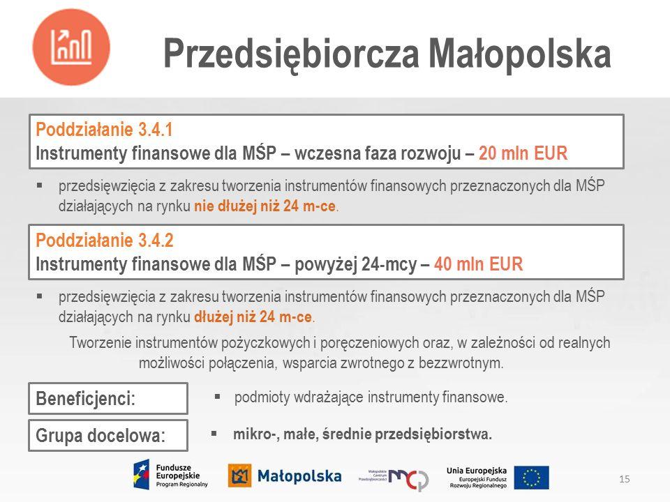 Poddziałanie 3.4.1 Instrumenty finansowe dla MŚP – wczesna faza rozwoju – 20 mln EUR Przedsiębiorcza Małopolska 15  mikro-, małe, średnie przedsiębiorstwa.