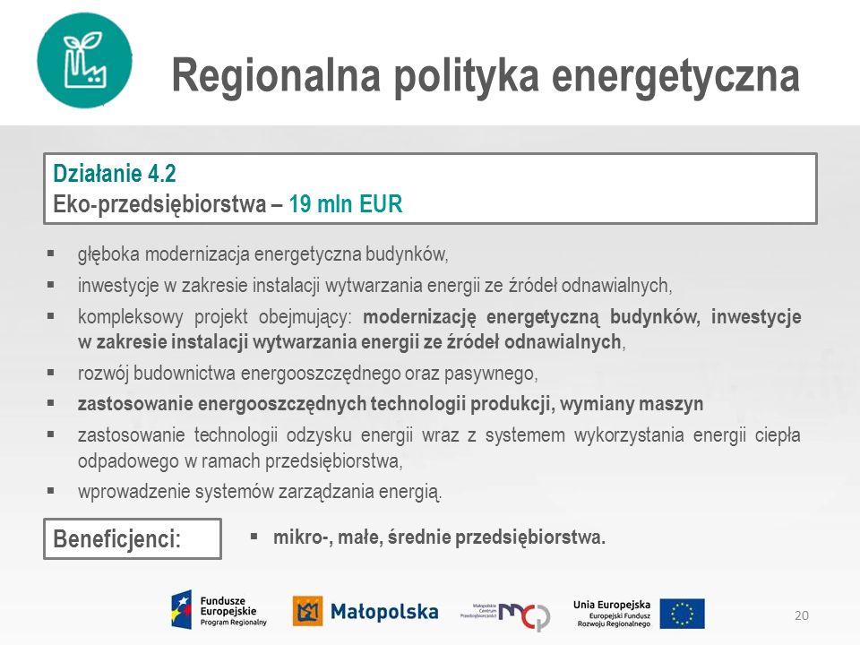 Regionalna polityka energetyczna Działanie 4.2 Eko-przedsiębiorstwa – 19 mln EUR  głęboka modernizacja energetyczna budynków,  inwestycje w zakresie instalacji wytwarzania energii ze źródeł odnawialnych,  kompleksowy projekt obejmujący: modernizację energetyczną budynków, inwestycje w zakresie instalacji wytwarzania energii ze źródeł odnawialnych,  rozwój budownictwa energooszczędnego oraz pasywnego,  zastosowanie energooszczędnych technologii produkcji, wymiany maszyn  zastosowanie technologii odzysku energii wraz z systemem wykorzystania energii ciepła odpadowego w ramach przedsiębiorstwa,  wprowadzenie systemów zarządzania energią.