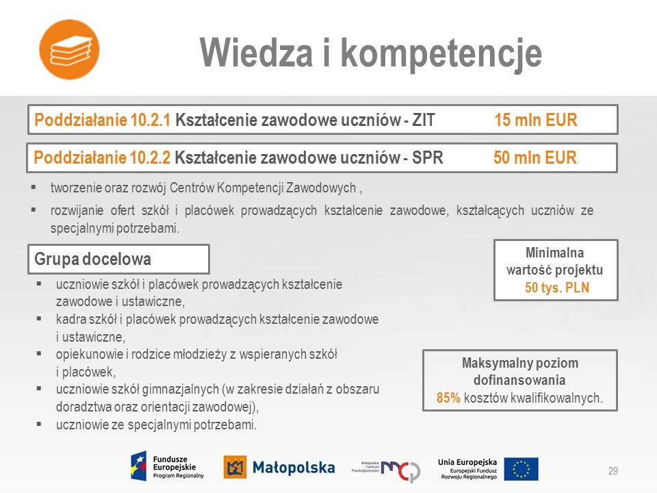 Poddziałanie 10.2.1 Kształcenie zawodowe uczniów - ZIT15 mln EUR Wiedza i kompetencje 29 Grupa docelowa Minimalna wartość projektu 50 tys.