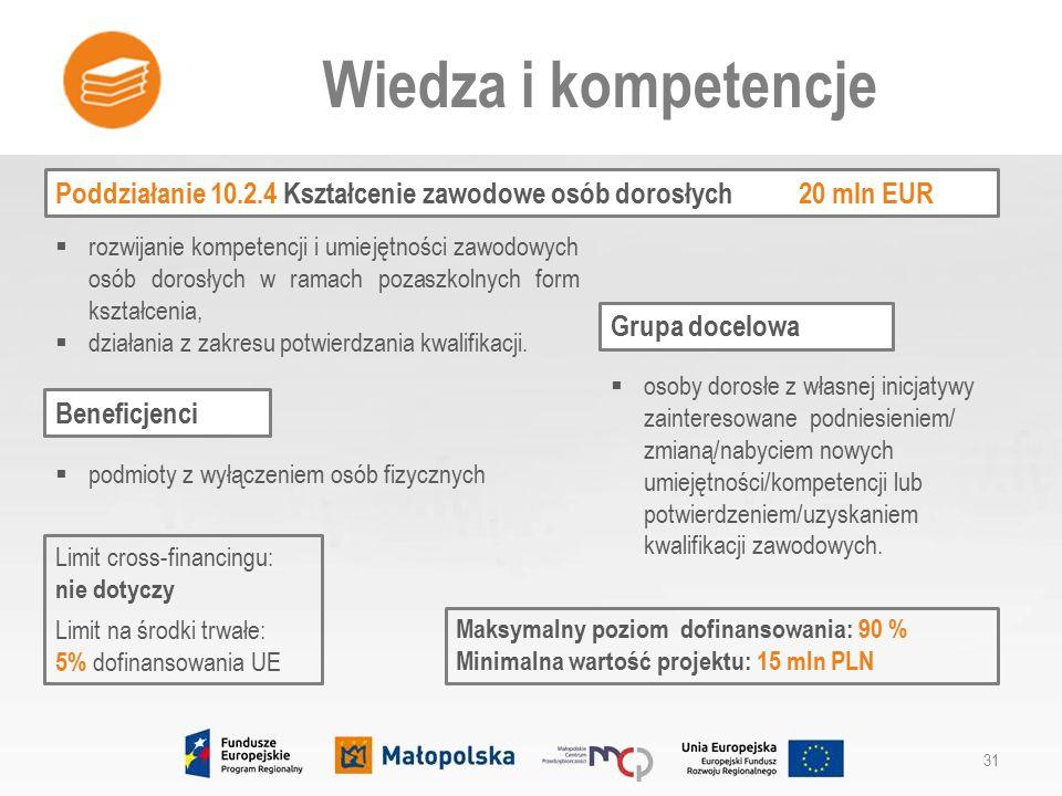 Poddziałanie 10.2.4 Kształcenie zawodowe osób dorosłych20 mln EUR Wiedza i kompetencje 31 Beneficjenci  podmioty z wyłączeniem osób fizycznych  rozwijanie kompetencji i umiejętności zawodowych osób dorosłych w ramach pozaszkolnych form kształcenia,  działania z zakresu potwierdzania kwalifikacji.