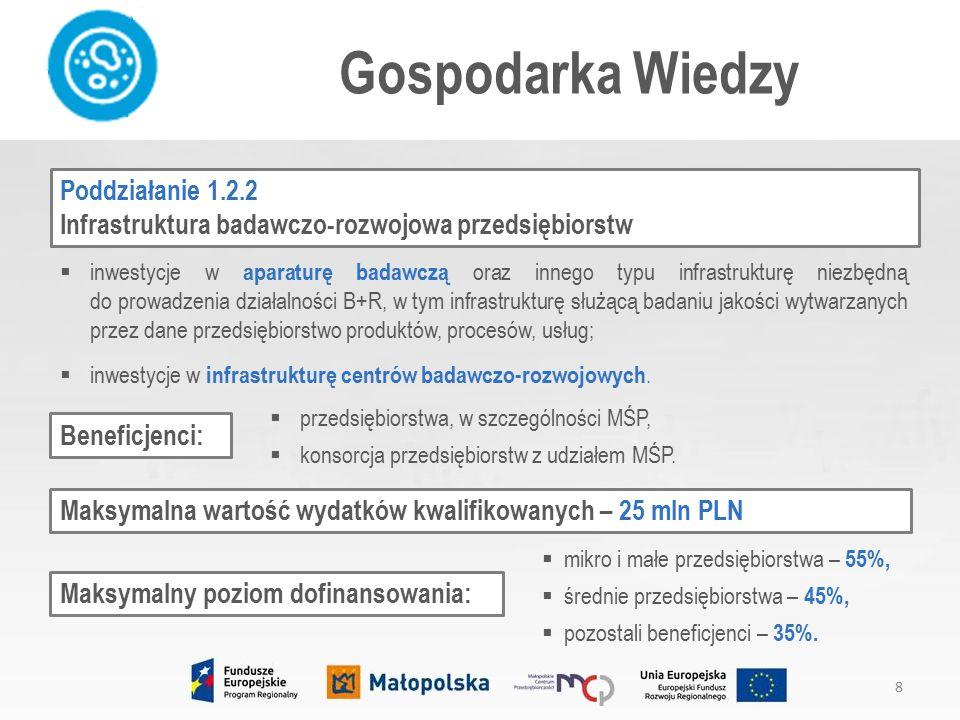 4 oś priorytetowa Regionalna polityka energetyczna 19