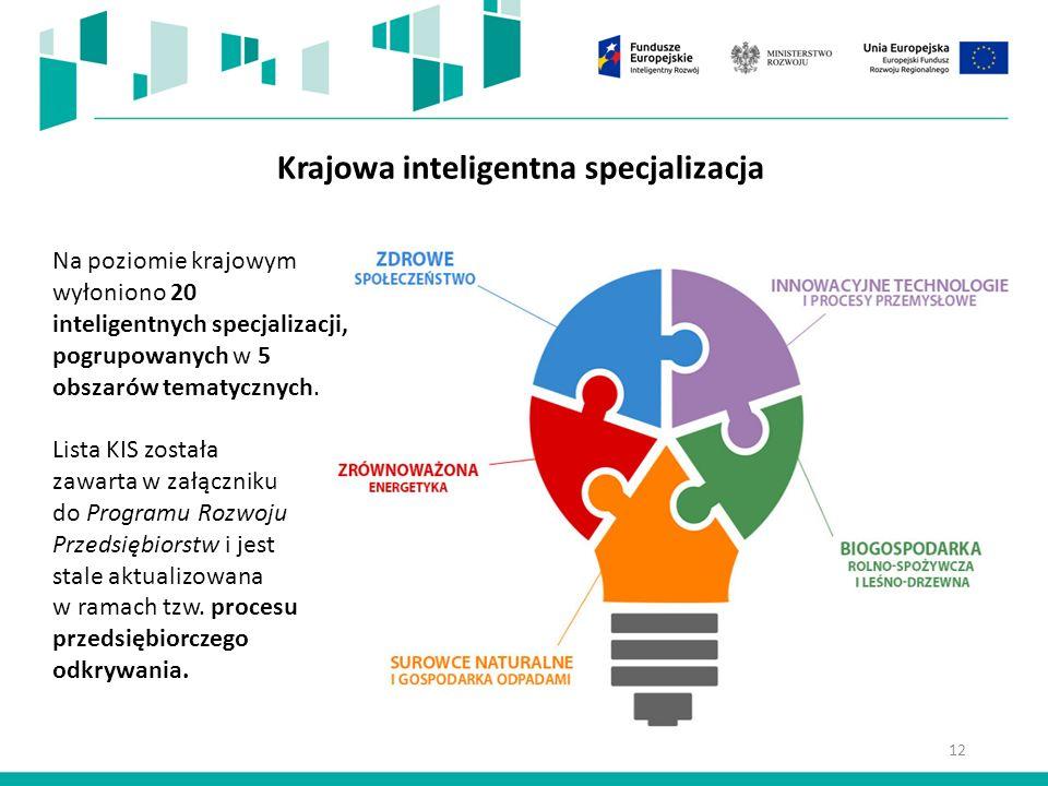 12 Krajowa inteligentna specjalizacja Lista KIS została zawarta w załączniku do Programu Rozwoju Przedsiębiorstw i jest stale aktualizowana w ramach tzw.