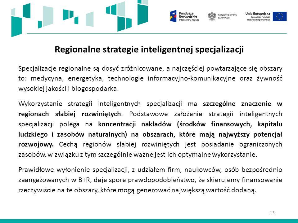 13 Regionalne strategie inteligentnej specjalizacji Specjalizacje regionalne są dosyć zróżnicowane, a najczęściej powtarzające się obszary to: medycyna, energetyka, technologie informacyjno-komunikacyjne oraz żywność wysokiej jakości i biogospodarka.