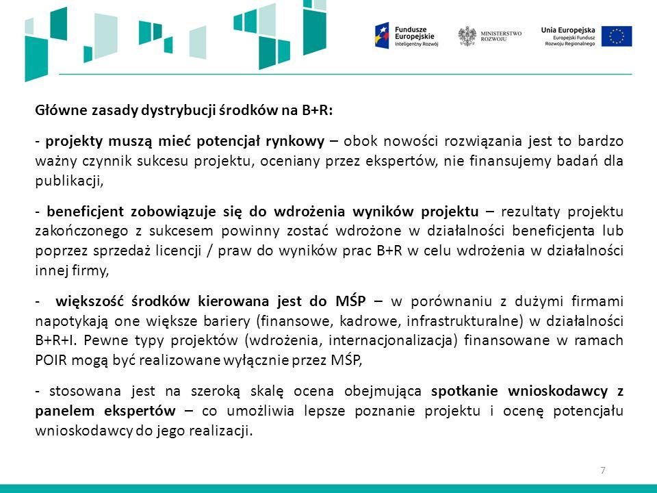 7 Główne zasady dystrybucji środków na B+R: - projekty muszą mieć potencjał rynkowy – obok nowości rozwiązania jest to bardzo ważny czynnik sukcesu projektu, oceniany przez ekspertów, nie finansujemy badań dla publikacji, - beneficjent zobowiązuje się do wdrożenia wyników projektu – rezultaty projektu zakończonego z sukcesem powinny zostać wdrożone w działalności beneficjenta lub poprzez sprzedaż licencji / praw do wyników prac B+R w celu wdrożenia w działalności innej firmy, - większość środków kierowana jest do MŚP – w porównaniu z dużymi firmami napotykają one większe bariery (finansowe, kadrowe, infrastrukturalne) w działalności B+R+I.