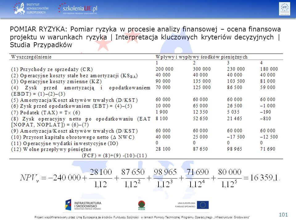 101 POMIAR RYZYKA: Pomiar ryzyka w procesie analizy finansowej – ocena finansowa projektu w warunkach ryzyka | Interpretacja kluczowych kryteriów decyzyjnych | Studia Przypadków