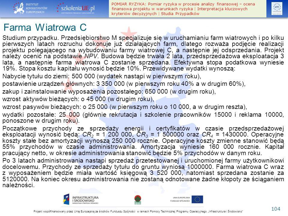 104 2016-05-28 Farma Wiatrowa C Studium przypadku.