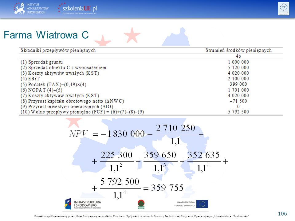 """Projekt współfinansowany przez Unię Europejską ze środków Funduszu Spójności w ramach Pomocy Technicznej Programu Operacyjnego """"Infrastruktura i Środowisko 106 Farma Wiatrowa C"""