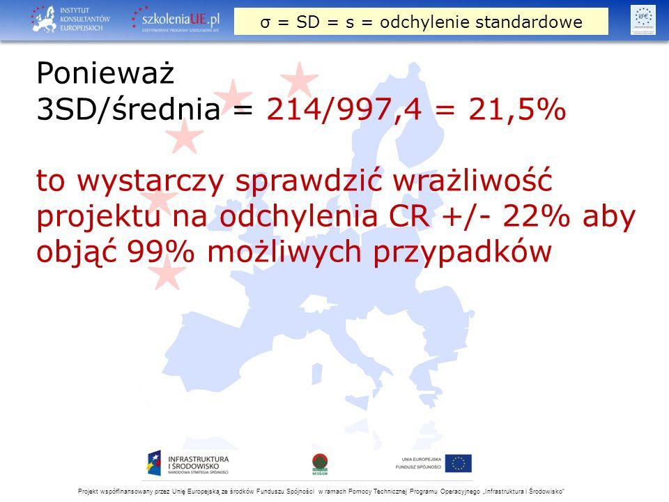 """Projekt współfinansowany przez Unię Europejską ze środków Funduszu Spójności w ramach Pomocy Technicznej Programu Operacyjnego """"Infrastruktura i Środowisko Ponieważ 3SD/średnia = 214/997,4 = 21,5% to wystarczy sprawdzić wrażliwość projektu na odchylenia CR +/- 22% aby objąć 99% możliwych przypadków σ = SD = s = odchylenie standardowe"""