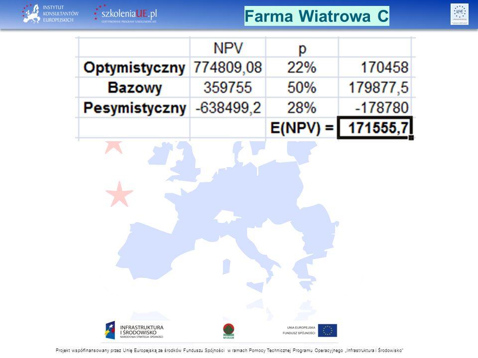 """Projekt współfinansowany przez Unię Europejską ze środków Funduszu Spójności w ramach Pomocy Technicznej Programu Operacyjnego """"Infrastruktura i Środowisko Farma Wiatrowa C"""