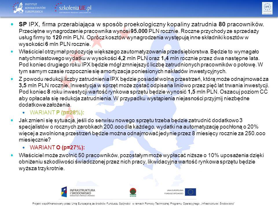 """Projekt współfinansowany przez Unię Europejską ze środków Funduszu Spójności w ramach Pomocy Technicznej Programu Operacyjnego """"Infrastruktura i Środowisko SP IPX, firma przerabiająca w sposób proekologiczny kopaliny zatrudnia 80 pracowników."""