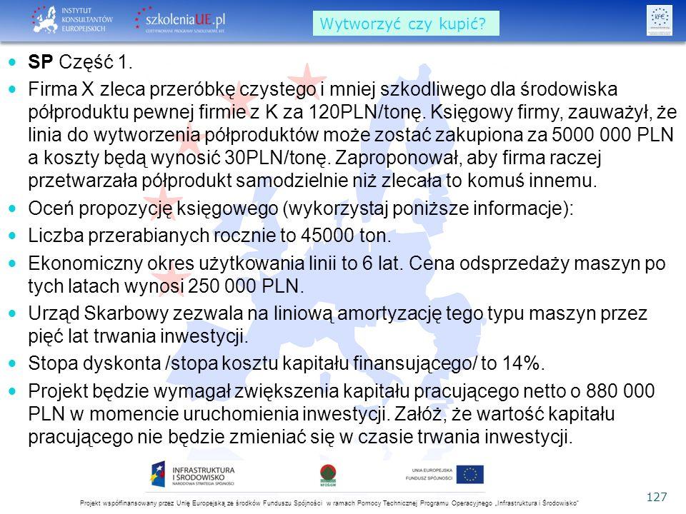 """Projekt współfinansowany przez Unię Europejską ze środków Funduszu Spójności w ramach Pomocy Technicznej Programu Operacyjnego """"Infrastruktura i Środowisko 127 SP Część 1."""