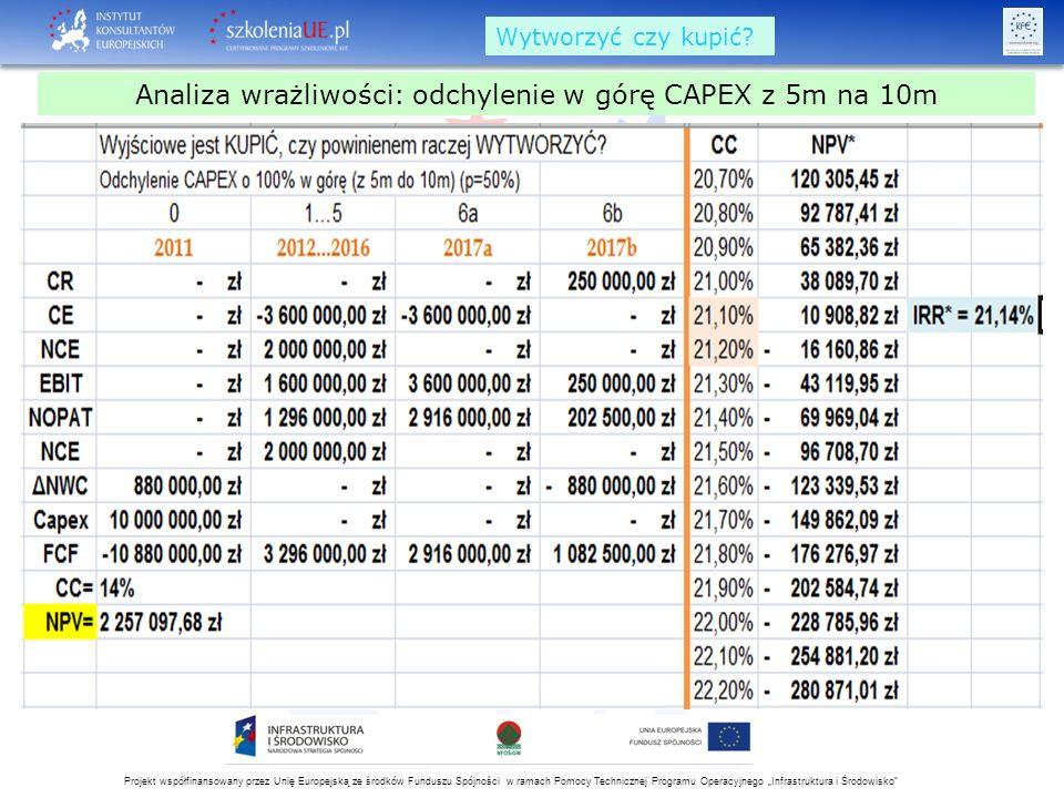 """Projekt współfinansowany przez Unię Europejską ze środków Funduszu Spójności w ramach Pomocy Technicznej Programu Operacyjnego """"Infrastruktura i Środowisko Analiza wrażliwości: odchylenie w górę CAPEX z 5m na 10m Wytworzyć czy kupić"""