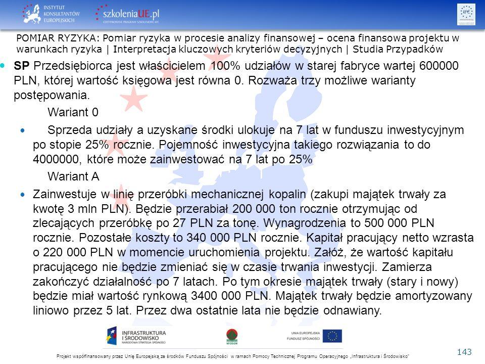 143 SP Przedsiębiorca jest właścicielem 100% udziałów w starej fabryce wartej 600000 PLN, której wartość księgowa jest równa 0. Rozważa trzy możliwe w
