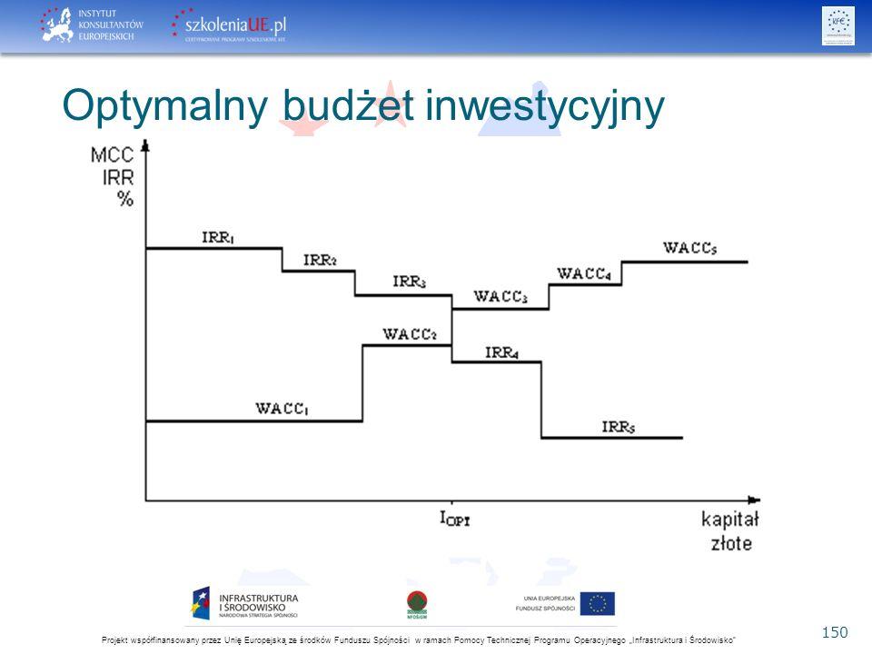 """Projekt współfinansowany przez Unię Europejską ze środków Funduszu Spójności w ramach Pomocy Technicznej Programu Operacyjnego """"Infrastruktura i Środowisko 150 Optymalny budżet inwestycyjny"""