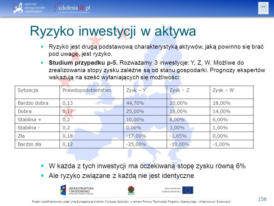 """Projekt współfinansowany przez Unię Europejską ze środków Funduszu Spójności w ramach Pomocy Technicznej Programu Operacyjnego """"Infrastruktura i Środowisko 158 Ryzyko inwestycji w aktywa Ryzyko jest drugą podstawową charakterystyką aktywów, jaką powinno się brać pod uwagę, jest ryzyko."""