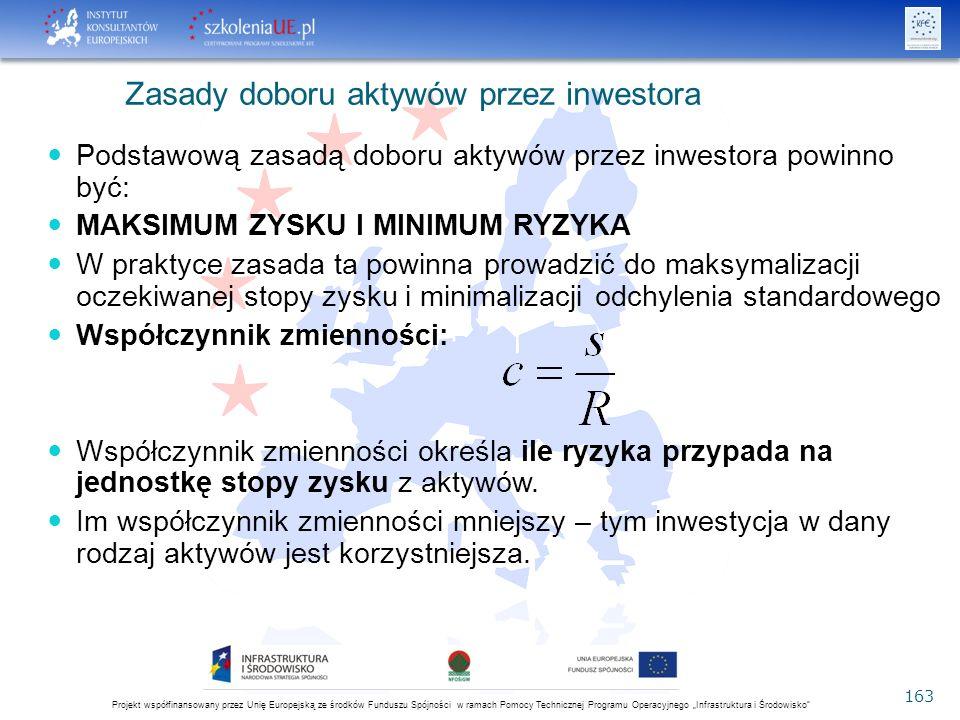 """Projekt współfinansowany przez Unię Europejską ze środków Funduszu Spójności w ramach Pomocy Technicznej Programu Operacyjnego """"Infrastruktura i Środowisko 163 Zasady doboru aktywów przez inwestora Podstawową zasadą doboru aktywów przez inwestora powinno być: MAKSIMUM ZYSKU I MINIMUM RYZYKA W praktyce zasada ta powinna prowadzić do maksymalizacji oczekiwanej stopy zysku i minimalizacji odchylenia standardowego Współczynnik zmienności: Współczynnik zmienności określa ile ryzyka przypada na jednostkę stopy zysku z aktywów."""