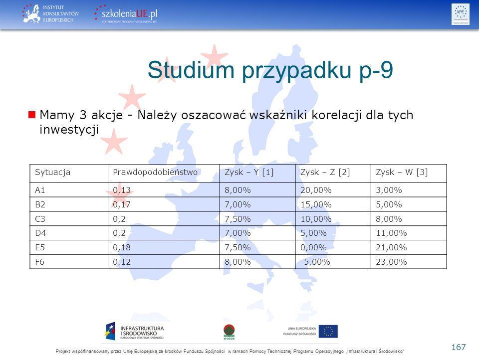 """Projekt współfinansowany przez Unię Europejską ze środków Funduszu Spójności w ramach Pomocy Technicznej Programu Operacyjnego """"Infrastruktura i Środowisko 167 Studium przypadku p-9 SytuacjaPrawdopodobieństwoZysk – Y [1]Zysk – Z [2]Zysk – W [3] A10,138,00%20,00%3,00% B20,177,00%15,00%5,00% C30,27,50%10,00%8,00% D40,27,00%5,00%11,00% E50,187,50%0,00%21,00% F60,128,00%-5,00%23,00% Mamy 3 akcje - Należy oszacować wskaźniki korelacji dla tych inwestycji"""