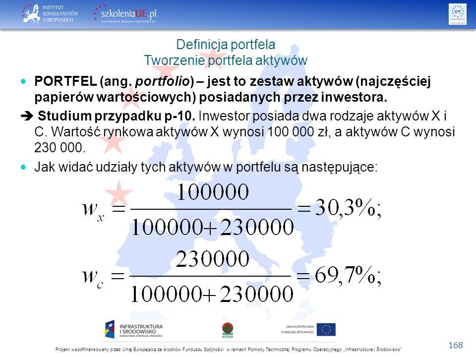"""Projekt współfinansowany przez Unię Europejską ze środków Funduszu Spójności w ramach Pomocy Technicznej Programu Operacyjnego """"Infrastruktura i Środowisko 168 Definicja portfela Tworzenie portfela aktywów PORTFEL (ang."""