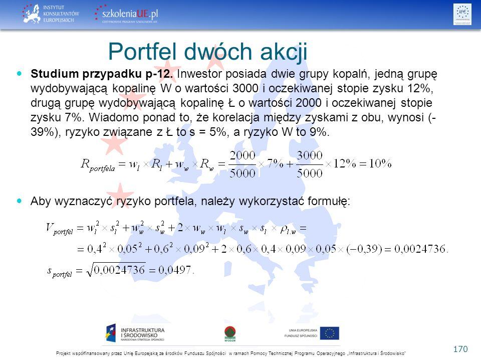 """Projekt współfinansowany przez Unię Europejską ze środków Funduszu Spójności w ramach Pomocy Technicznej Programu Operacyjnego """"Infrastruktura i Środowisko 170 Portfel dwóch akcji Studium przypadku p-12."""