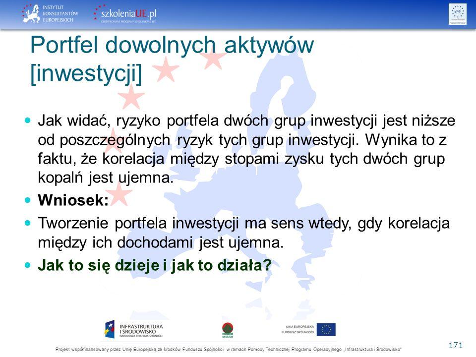 """Projekt współfinansowany przez Unię Europejską ze środków Funduszu Spójności w ramach Pomocy Technicznej Programu Operacyjnego """"Infrastruktura i Środowisko 171 Portfel dowolnych aktywów [inwestycji] Jak widać, ryzyko portfela dwóch grup inwestycji jest niższe od poszczególnych ryzyk tych grup inwestycji."""