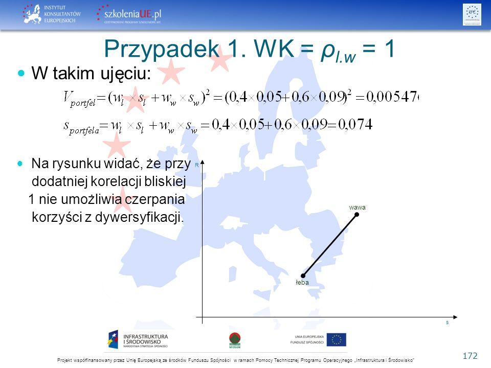 """Projekt współfinansowany przez Unię Europejską ze środków Funduszu Spójności w ramach Pomocy Technicznej Programu Operacyjnego """"Infrastruktura i Środowisko 172 Przypadek 1."""