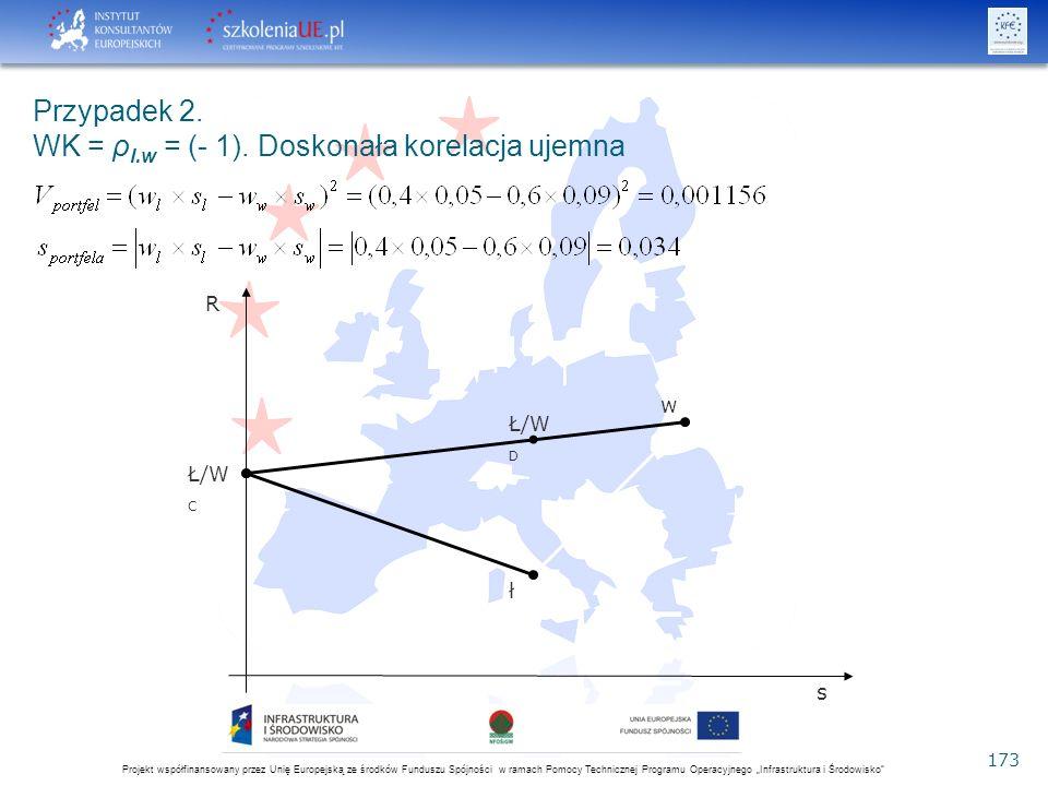 """Projekt współfinansowany przez Unię Europejską ze środków Funduszu Spójności w ramach Pomocy Technicznej Programu Operacyjnego """"Infrastruktura i Środowisko 173 Przypadek 2."""