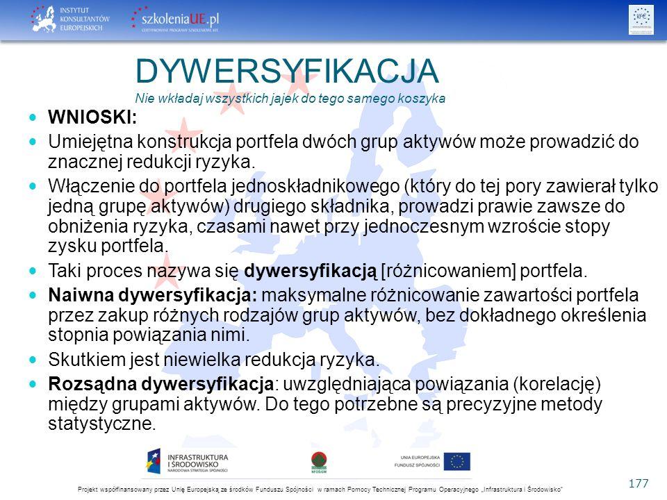 """Projekt współfinansowany przez Unię Europejską ze środków Funduszu Spójności w ramach Pomocy Technicznej Programu Operacyjnego """"Infrastruktura i Środowisko 177 DYWERSYFIKACJA Nie wkładaj wszystkich jajek do tego samego koszyka WNIOSKI: Umiejętna konstrukcja portfela dwóch grup aktywów może prowadzić do znacznej redukcji ryzyka."""