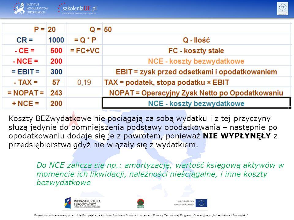 """Projekt współfinansowany przez Unię Europejską ze środków Funduszu Spójności w ramach Pomocy Technicznej Programu Operacyjnego """"Infrastruktura i Środowisko Do NCE zalicza się np.: amortyzację, wartość księgową aktywów w momencie ich likwidacji, należności nieściągalne, i inne koszty bezwydatkowe Koszty BEZwydatkowe nie pociągają za sobą wydatku i z tej przyczyny służą jedynie do pomniejszenia podstawy opodatkowania – następnie po opodatkowaniu dodaje się je z powrotem, ponieważ NIE WYPŁYNĘŁY z przedsiębiorstwa gdyż nie wiązały się z wydatkiem."""
